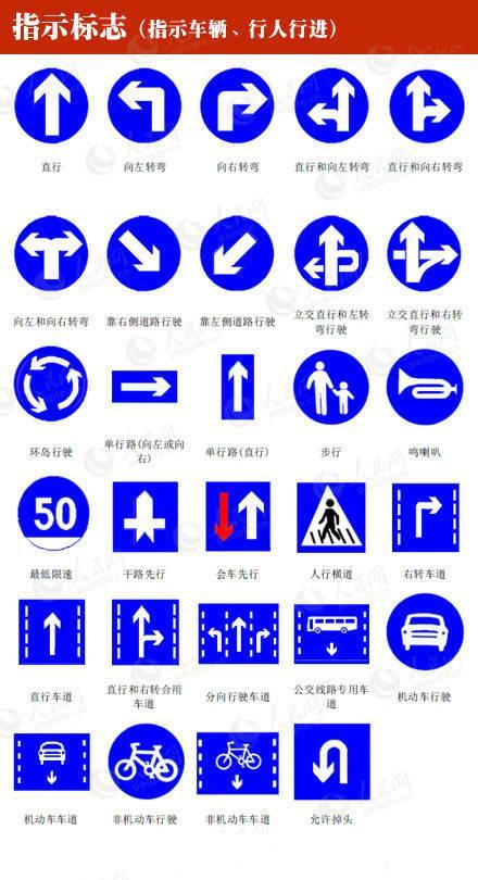 交通标志图解大全,有了它们开车再也不怕!图片
