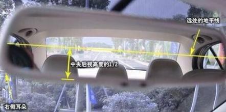 很多车主常忽略了车内<em>中央</em>后视镜,其实<em>中央</em>后视镜有许多大作用