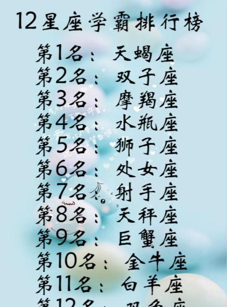 12爱情的星座水瓶,天蝎座的克星是摩羯座,那你的克星是谁呢?狮子座和克星座女的爱情观图片