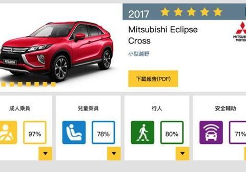 """<em>E-NCAP</em>成绩出炉,""""实力派小鲜肉""""Eclipse Cross荣获五星评价"""