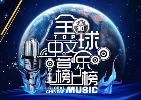 SNH48出席央视全球中文音乐榜上榜年度盛典 获年度最佳组合