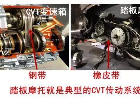 CVT变速箱的故障率很高吗?看了这些细致分析!买车就不会入坑了