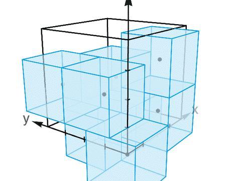 我只能理解到4维! 10维空间的世界是什么样的呢? 你的理解是?