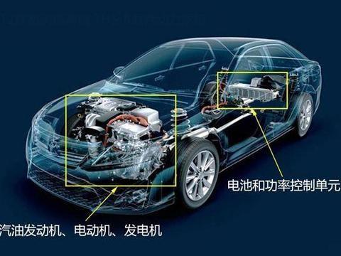 过渡还是未来——<em>混合动力汽车</em>的分类与结构特点解析