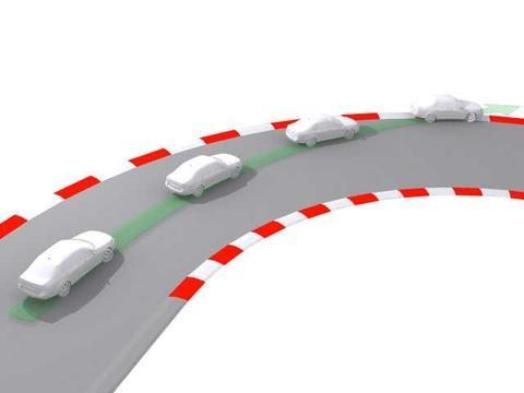 汽车前轮<em>驱动</em>和后轮<em>驱动</em>有什么区别呢?