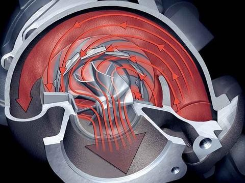 <em>涡轮增压器</em>的角色 | evo发动机技术