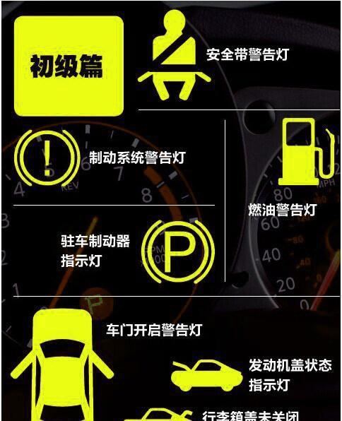 """常用的汽车仪表盘指示灯图解,""""老司机""""收藏"""