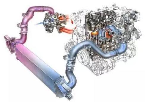 车主表示以前不应该买涡轮增压,原因这么简单?