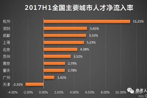 对外地人和年轻人来说,天津到底是一座怎样的城市?