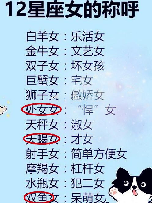 十二星座表示女生的星座,双子座回头无所谓,前任座射手对待天秤座男生和什么态度决不最配图片