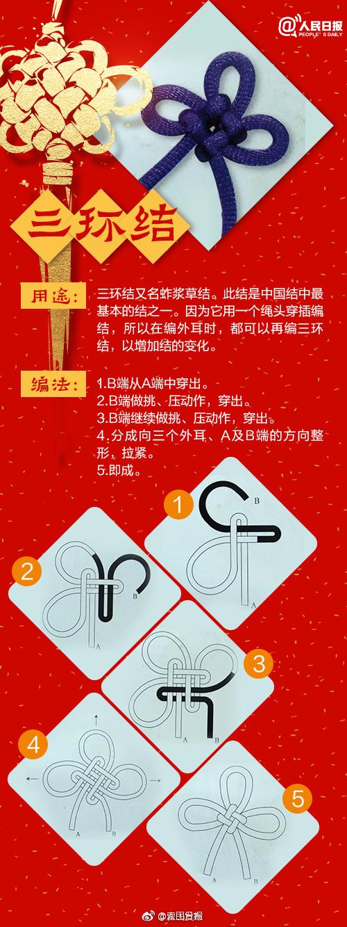 中国结怎么编法步骤图教程第1张