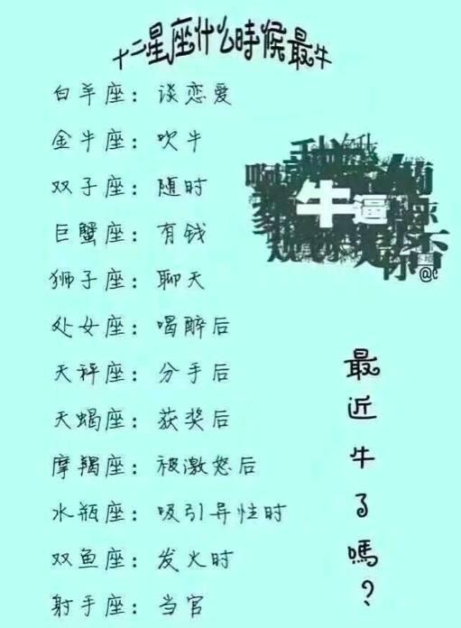 双子座:吻白羊座一下|12女生|白羊白羊座星座美图片