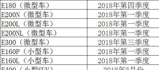 猎豹CS9 纯电动版将12月8日下线