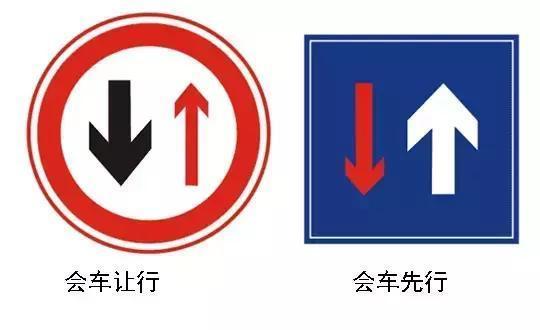 环岛标志:指示你要按照环岛的行车规则行车,表示只准车辆靠右环行.