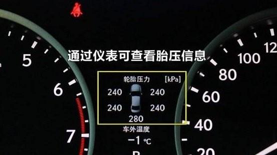 车上这六大配置,关键时候能救命,最后一项99%的人都不知道