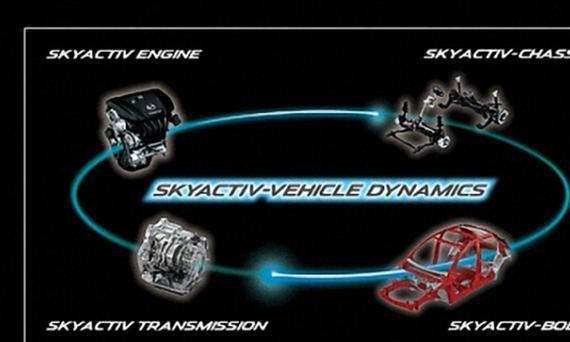 马自达全球首创GVC<em>加速</em>度矢量<em>控制系统</em>,高效的<em>控制</em>车辆运行状态