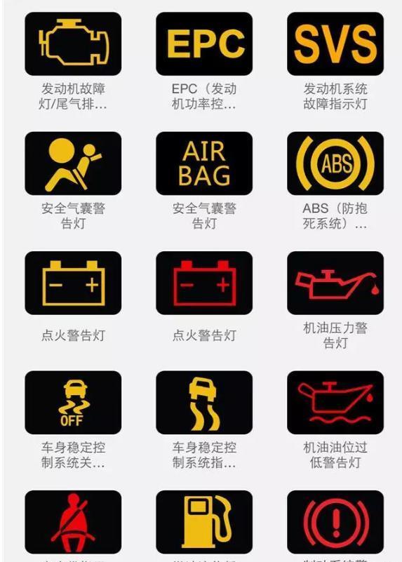 汽车仪表盘指示灯大全,99%的老司机只认得其中的20个