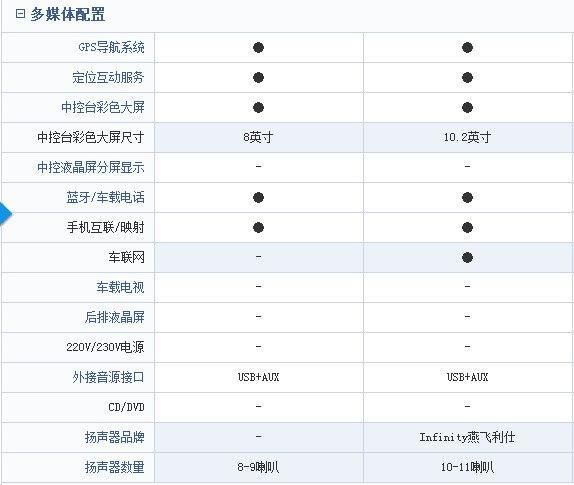 吉利旗下两大明星suv对决:吉利博越vs领克01网友评论