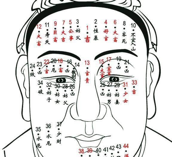 如果在脸上鼻下到下巴有痣,则在肚脐到下腹也会有痣相对应.