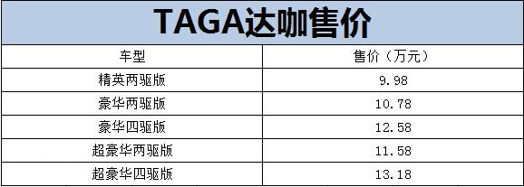 售价9.98-13.18万元 庆铃TAGA达咖皮卡正式上市