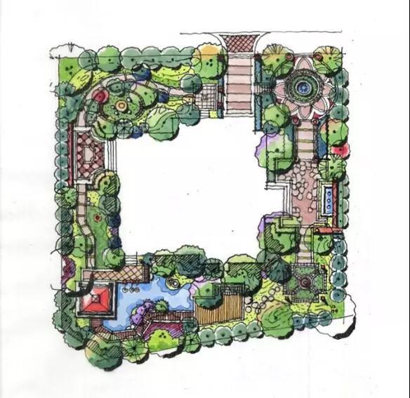 庭院手绘设计汇总,适合收藏!