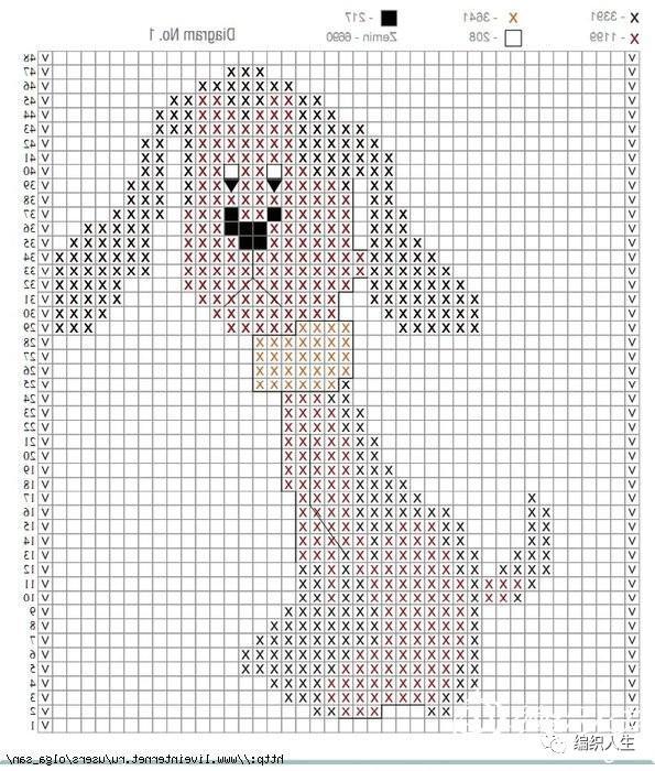「编织图解」适合婴幼儿的棒针开衫毛衣,有可爱小狗狗图案!