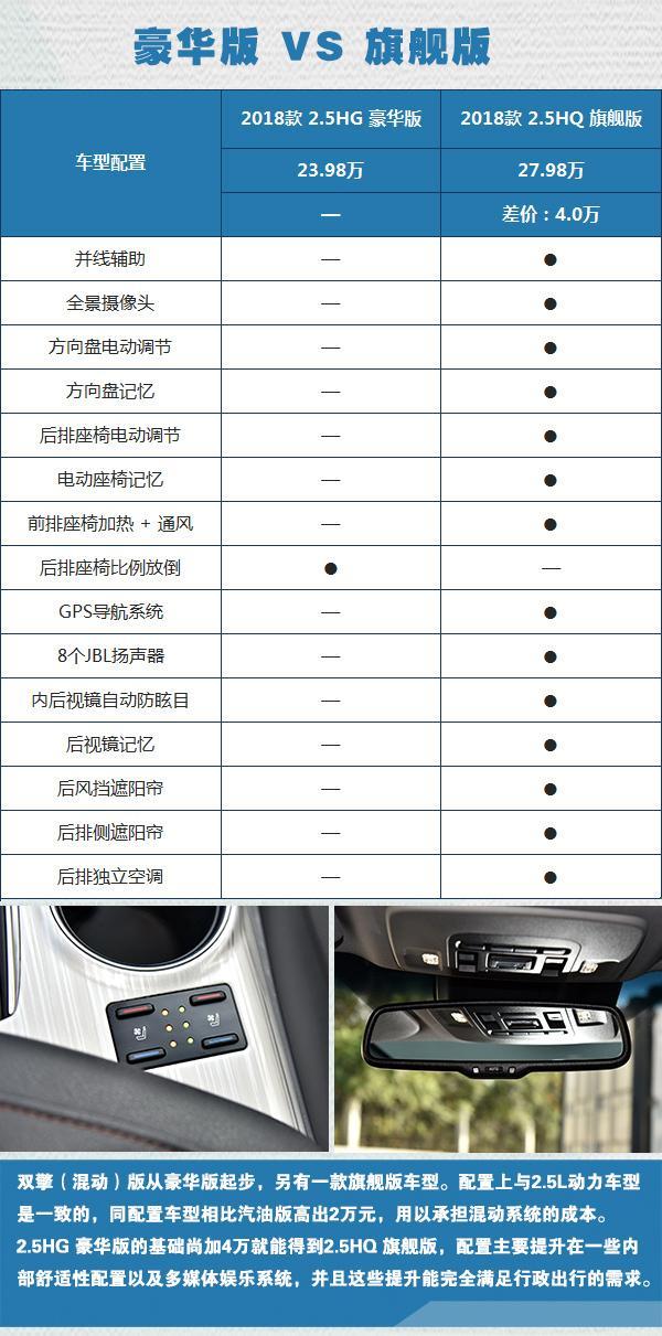 全新凯美瑞3套动力系统9款车型 选择适合自己的才是最好的