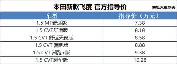 本田新款飞度正式上市 售7.38-10.28万元
