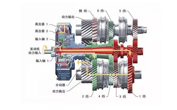 双离合变速器优缺点有哪些?双离合变速箱要这么保养