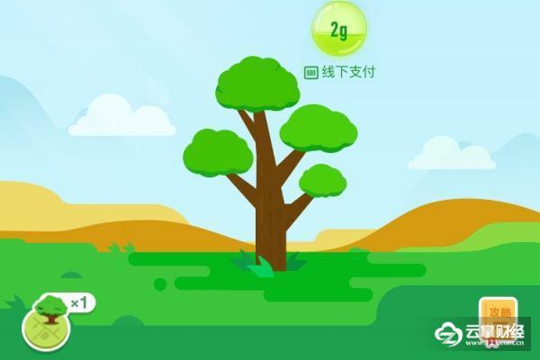 【森林get】森林蚂蚁去掉蚂蚁量球玩转猴子科技?饭巨型怎么上线图片
