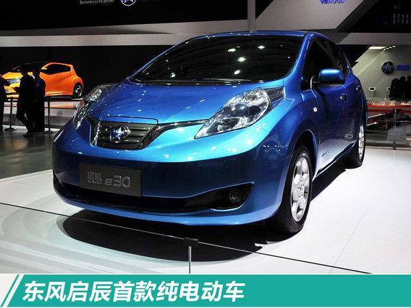 东风启辰开启产品攻势 将推SUV等6款全新车型