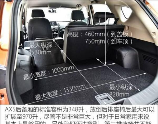 新车范年轻态动感族实拍东风风神ax5奔驰c级和s3图片