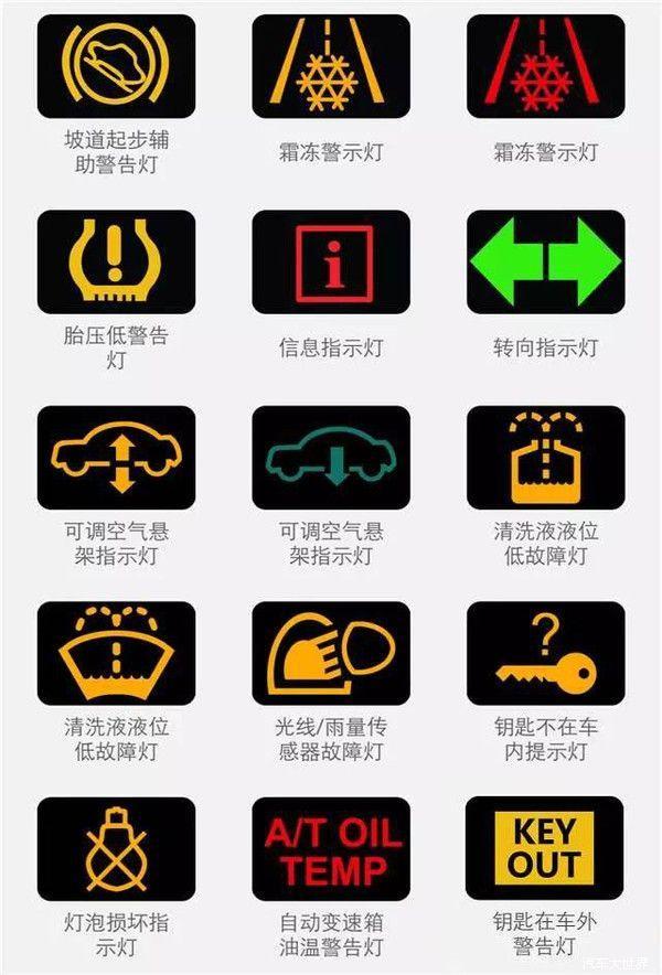 汽车仪表盘指示灯图解史上最全