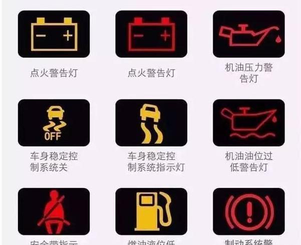 汽车故障指示灯大全 大家收藏好仪表蹦出个故障灯不用