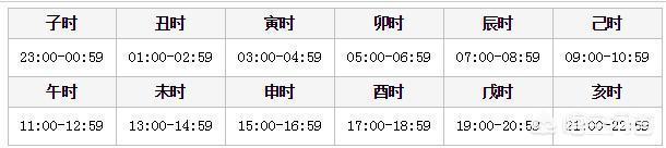 十二生肖出生年份对照表:鼠的出生年份:19241936194819601972