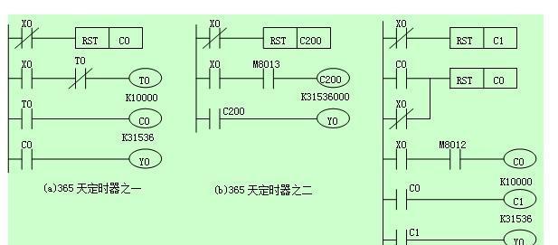 plc编程实例(接线图 程序)(原创)(11-20)