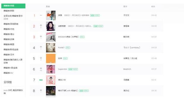 冯提莫新歌《佛系少女》登上排行榜第一,网友:果然佛系