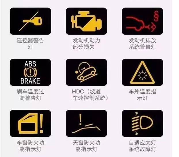 汽车故障指示灯大全,欢迎收藏,仪表蹦出个故障灯不用去看说明书
