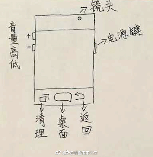 大四女生手绘说明书,教奶奶用智能手机[心]