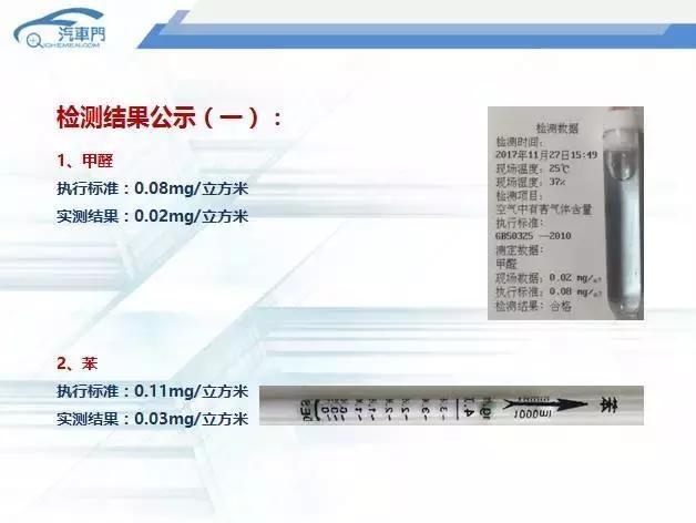 北汽威旺M60车内空气质量评分为84分