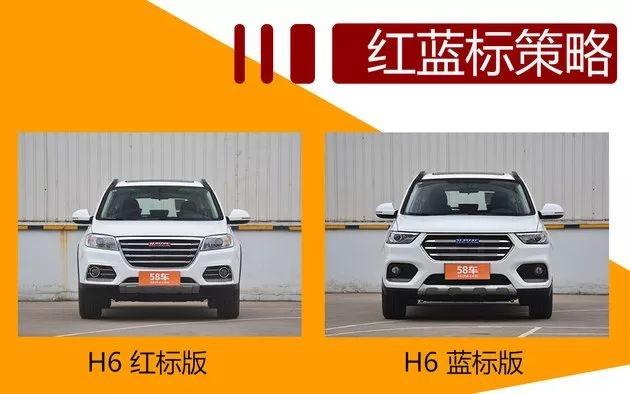 哈弗汽车重磅推出F系列车型,能否再次刷新中国SUV新高度?