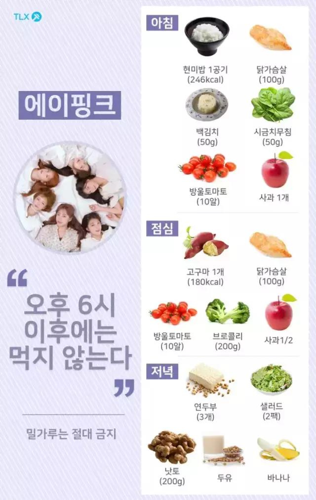 韩红薯都在吃身体v红薯?女星偏胖吃什么能瘦身图片