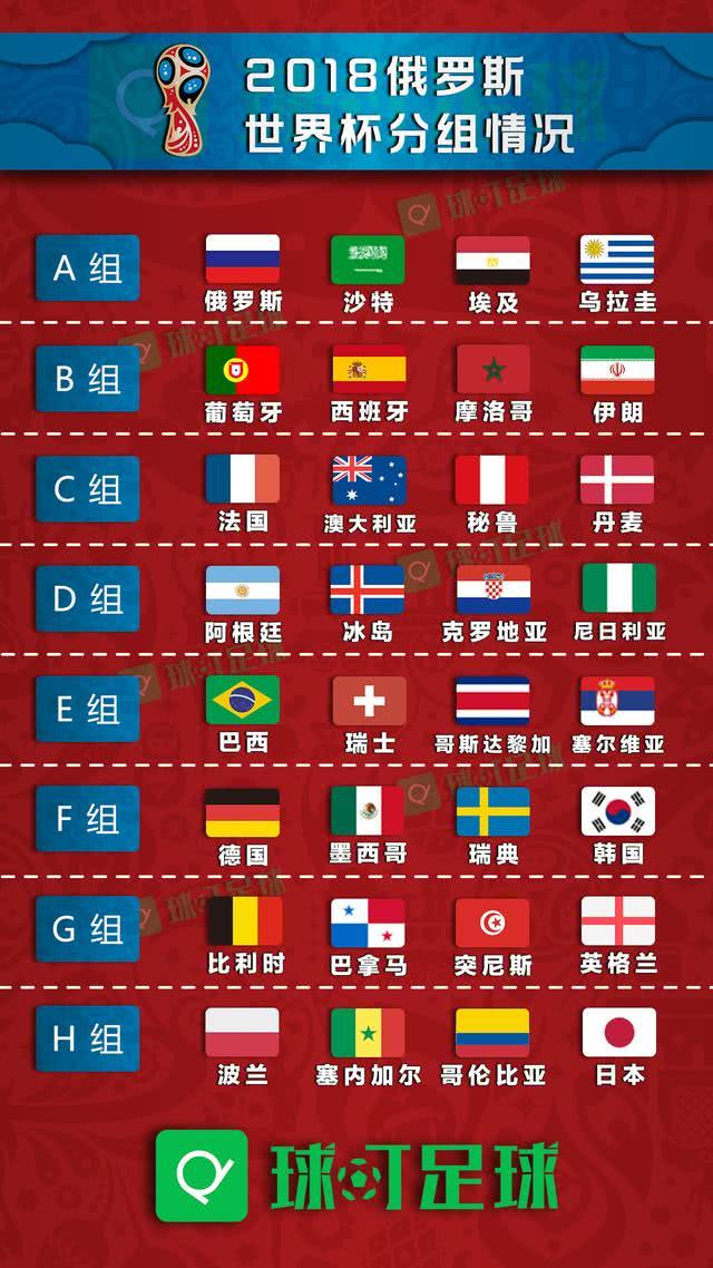 2018世界杯完整赛程出炉 揭幕战俄罗斯战