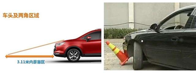 怕倒车盲区?360度全景倒车影像精准泊车,老司机这样做