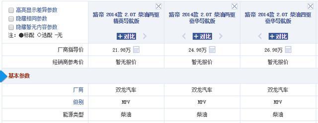 韩国人发狠!新路帝外观帅炸,配11个座椅,22万还买啥奥德赛GL8
