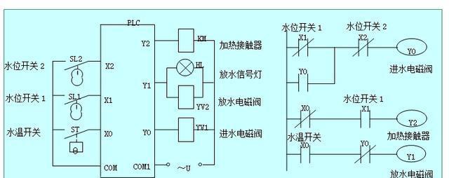 """降压起动控制电路 用plc控制的接线图和梯形图 关注""""机械自动化"""",有你"""