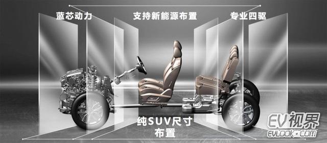 静谧与速度的结合!荣威ERX5纯电动SUV体验试驾