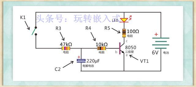 电容充放电实现呼吸灯 上图中电阻R3和电容C2构成充电电路,电阻R4和电容C2构成放电电路。在开关K1闭合后,电池给电容C2充电,由于电阻R3起到了充电限流作用,使得C2充电缓慢,所以LED从灭到亮,C2从满电后LED达到最亮。当K1断开后,电容上的电通过R4和三极管构成放电回路,LED慢慢熄灭。从而实现呼吸灯。 3.