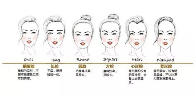 怎样化彩妆步骤_画眉毛就像是化妆整个步骤中的点睛之笔.