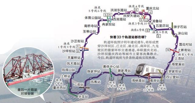 重庆轨道交通环线传来了最新消息,看完悲喜交加